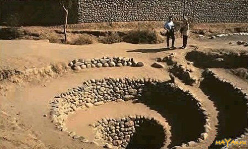 Загадочные рисунки в пустыне наска